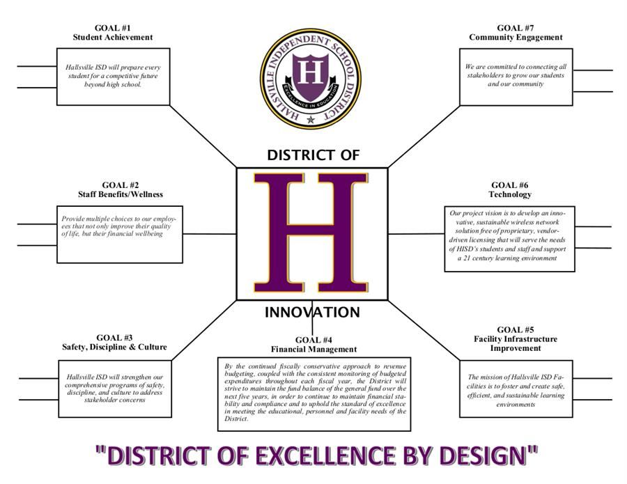 District of Excellence